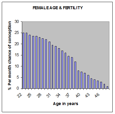 age__fertility_graphic.png